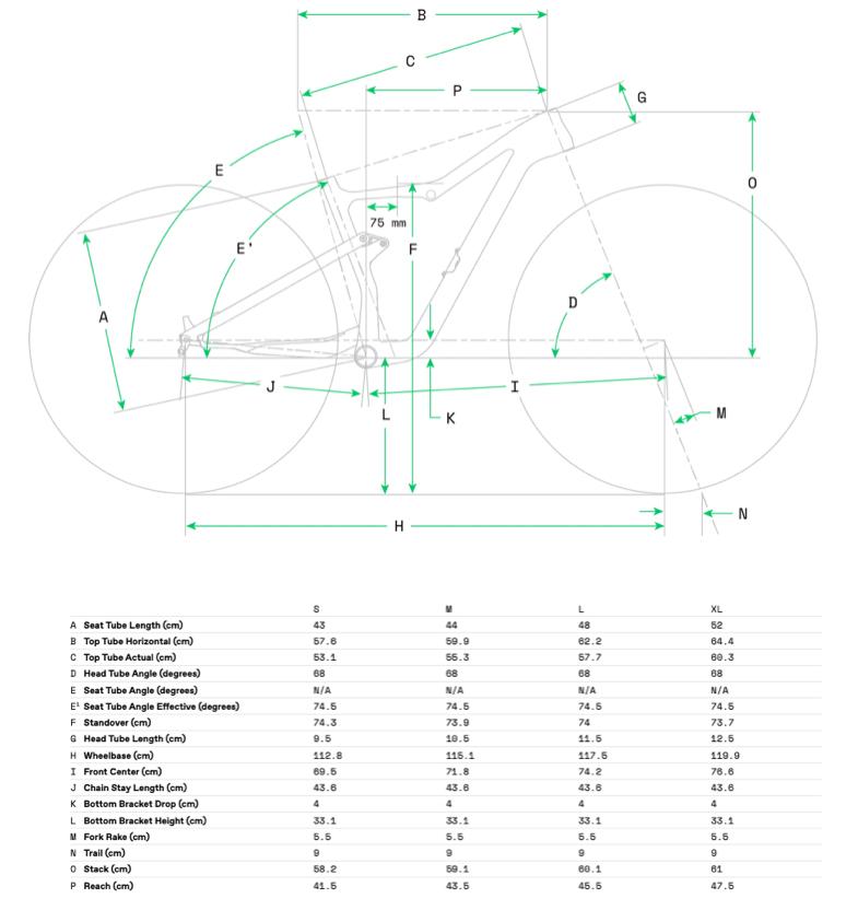 Nieuwe Cannondale Scalpel Geometrie